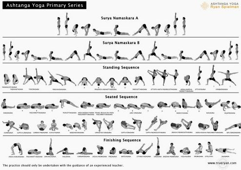 Ashtanga-Primary-Series-chart