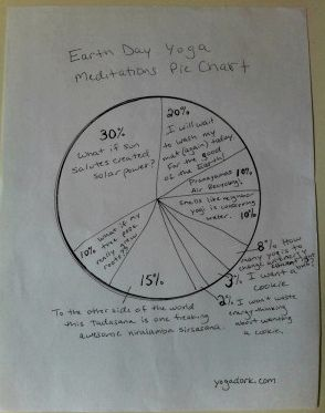 earth-day-pie-chart