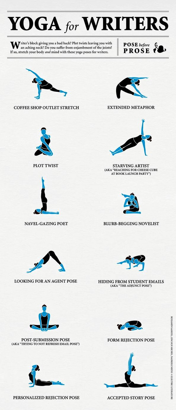yoga-for-writers-infographic